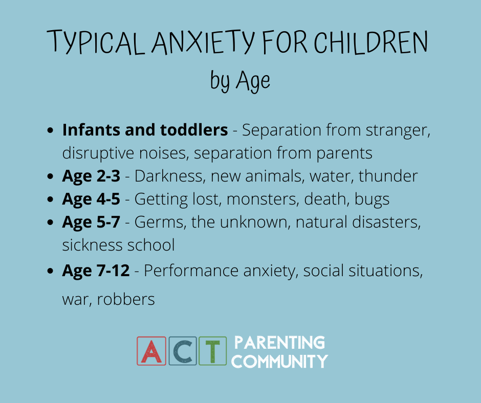 typical anxiety for children by age